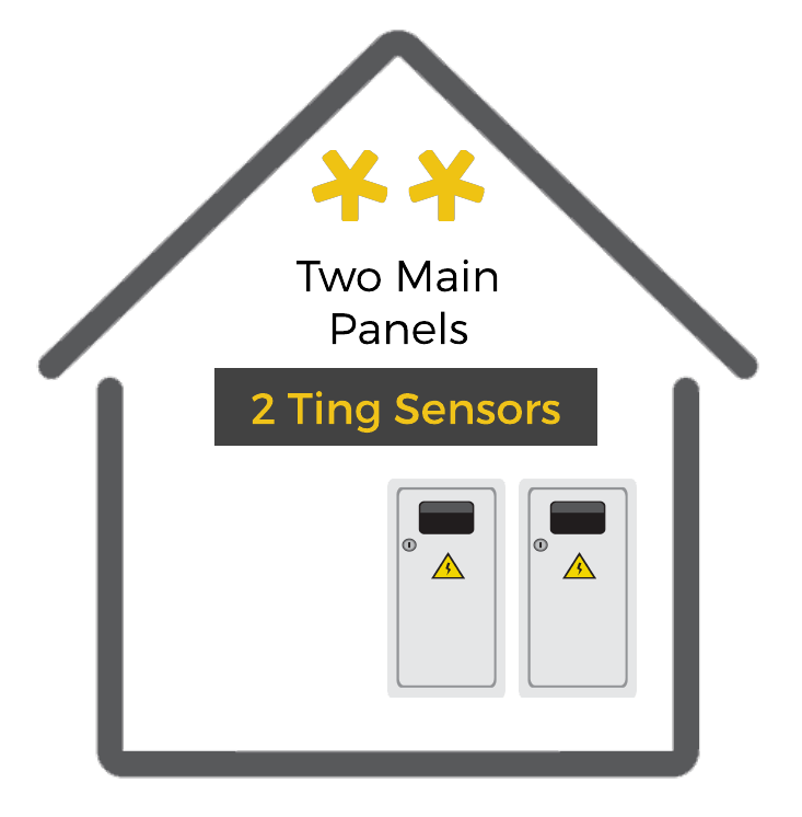How two Ting sensors can work together in the same building with two main panels